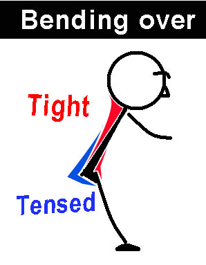 Tightness and Tension – Where they come from?